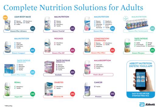 FAQ Page - Abbott Nutrition Ireland